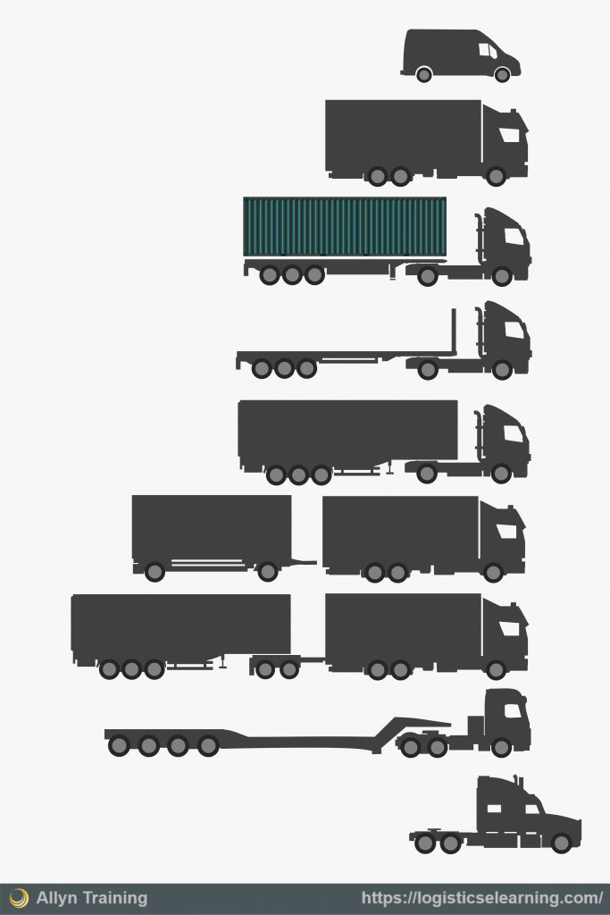 Profiles of selected road transport equipment used in our logistics eLearning training courses