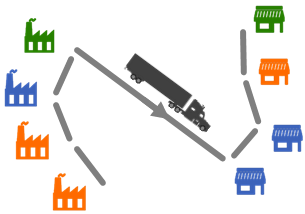 Volume LTL, partload, PTL, network diagram. Learn about TL-FTL and LTL, Truckload and Less-Than-Truckload