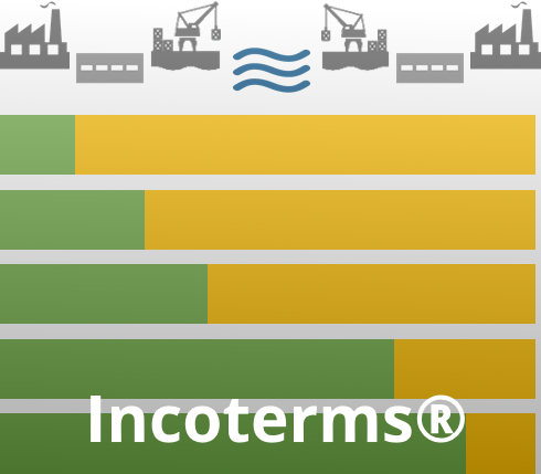 Our Incoterm training. Incoterms 2020 training icon.