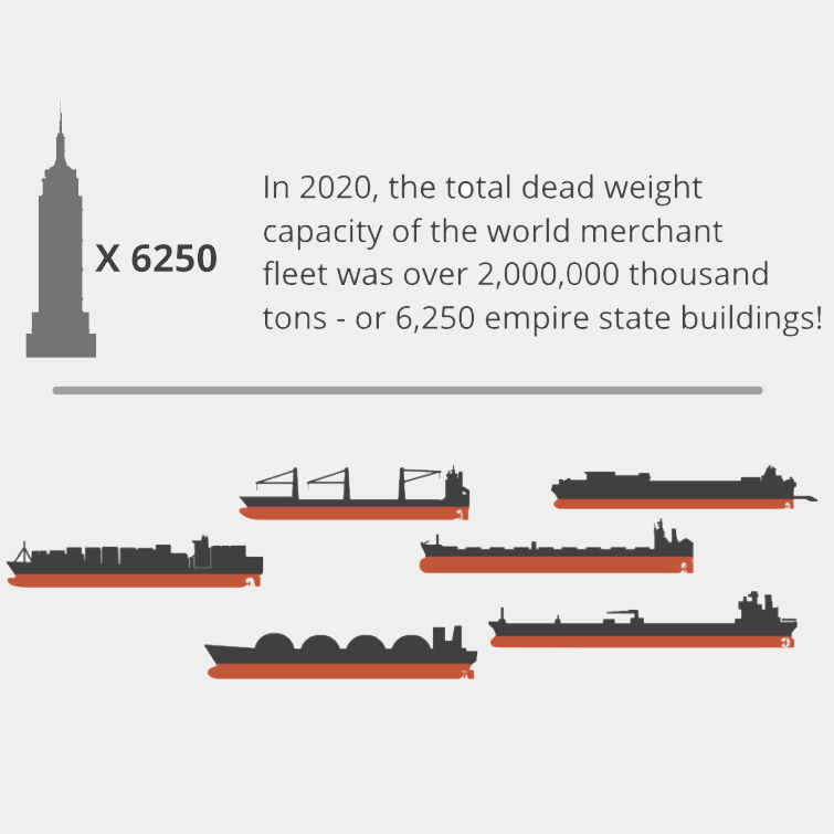 An icon for our article on the worldwide merchant fleet
